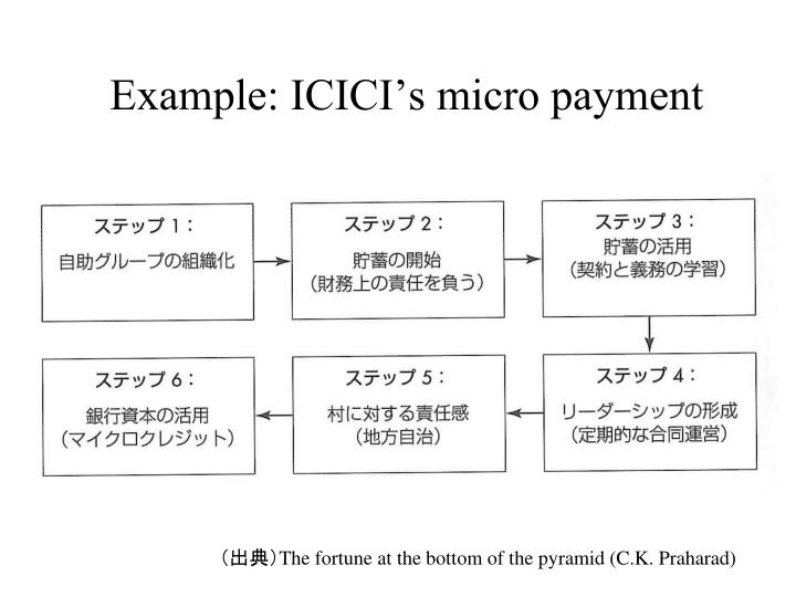 Example: ICICI's micro payment