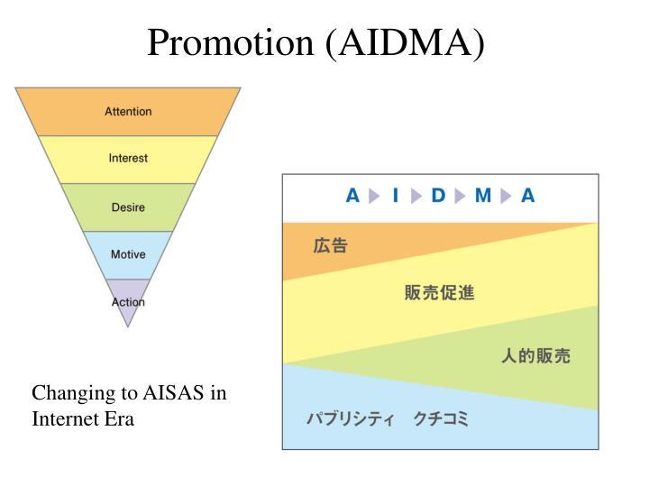 Promotion (AIDMA)