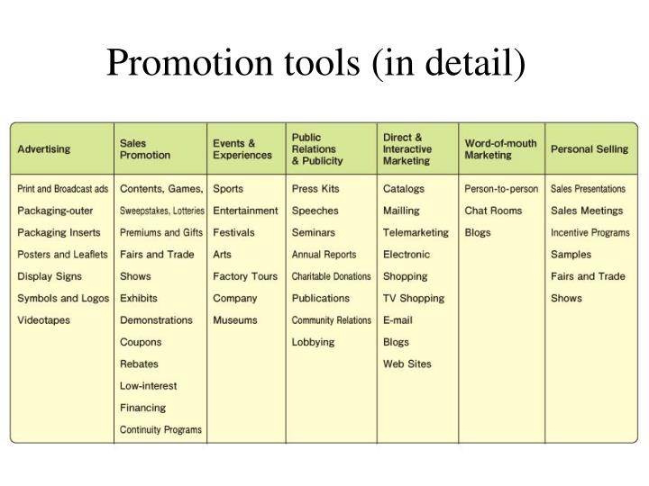 Promotion tools (in detail)