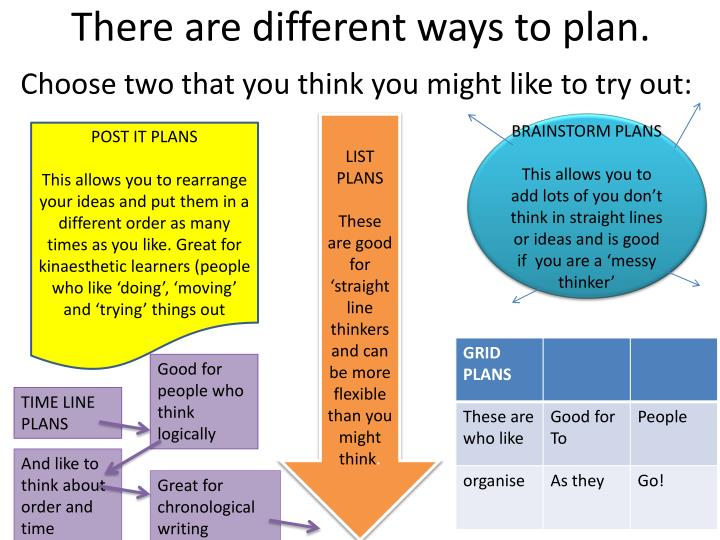 There are different ways to plan.
