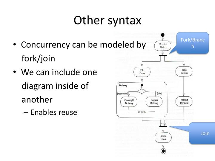 Other syntax