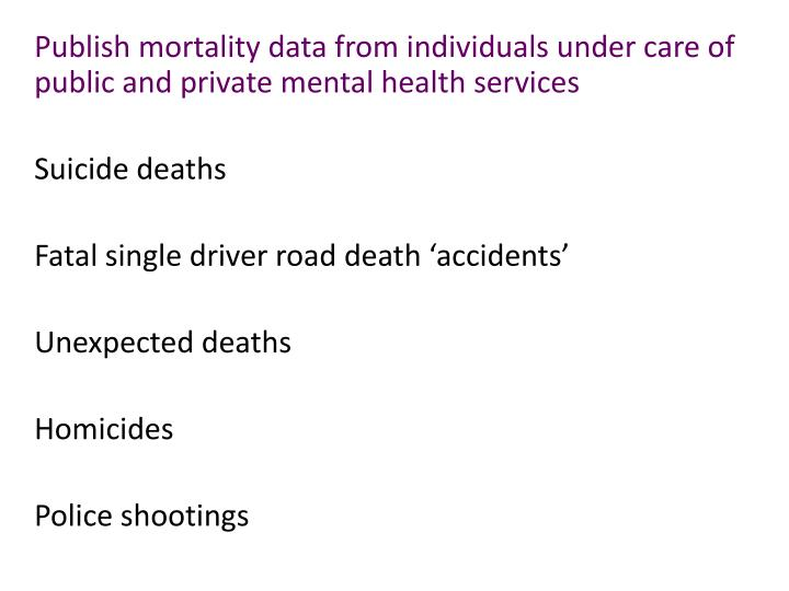 Publish mortality data from individuals under care of public and private mental health services