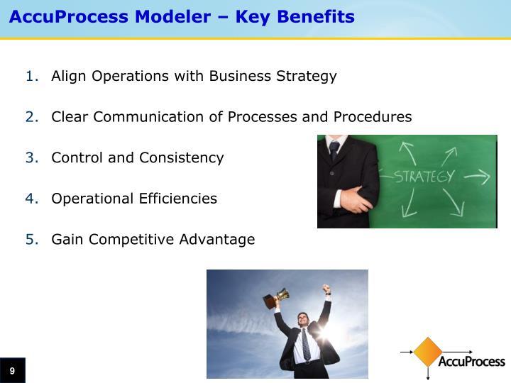 AccuProcess Modeler – Key Benefits