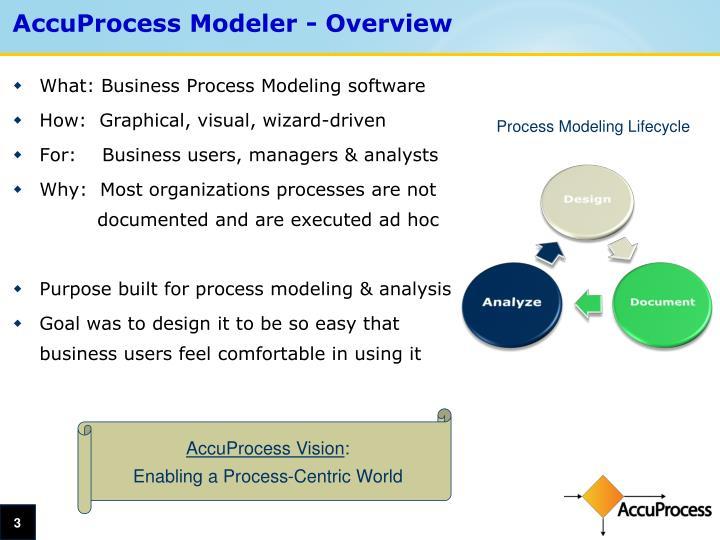 AccuProcess Modeler - Overview