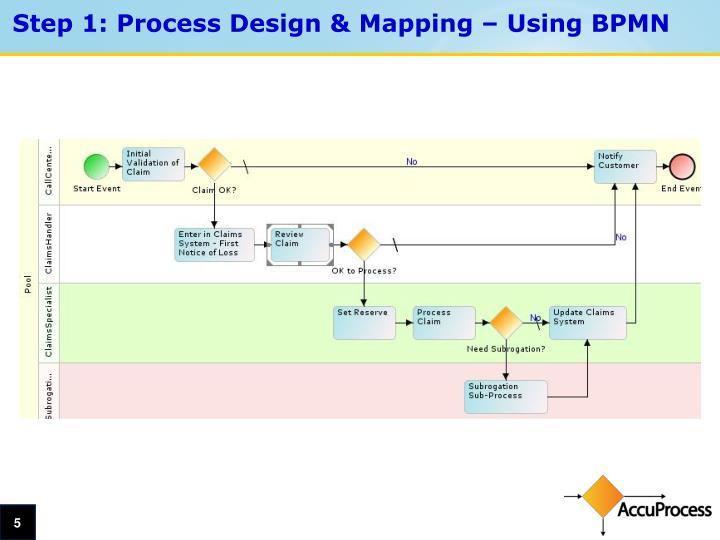 Step 1: Process