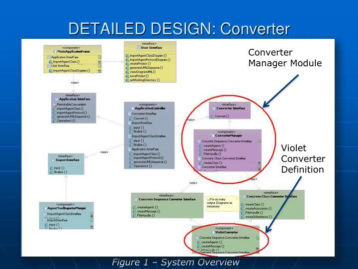 DETAILED DESIGN: Converter