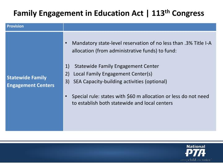 Family Engagement in Education Act