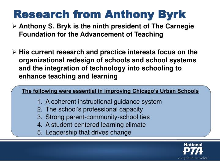 Research from Anthony