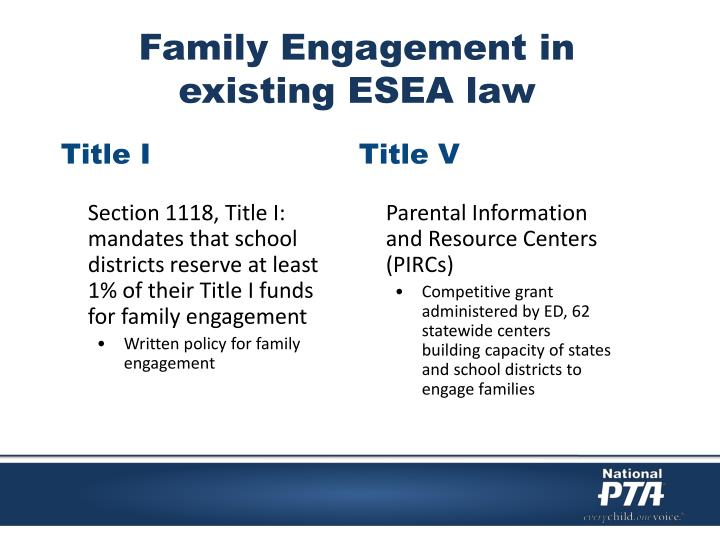 Family Engagement in