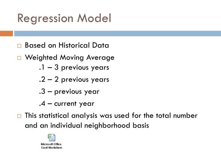 Regression Model