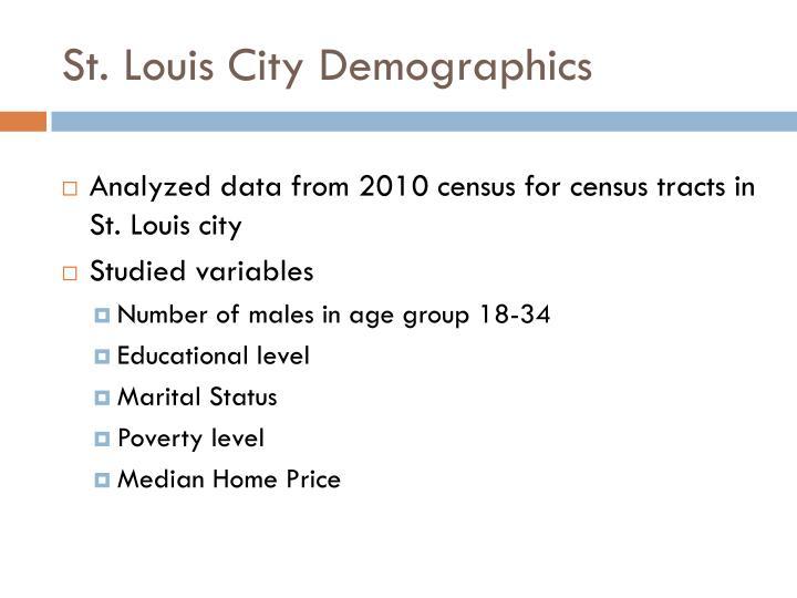 St. Louis City Demographics