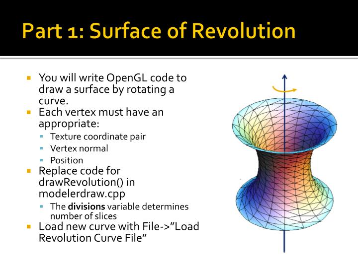 Part 1: Surface of Revolution