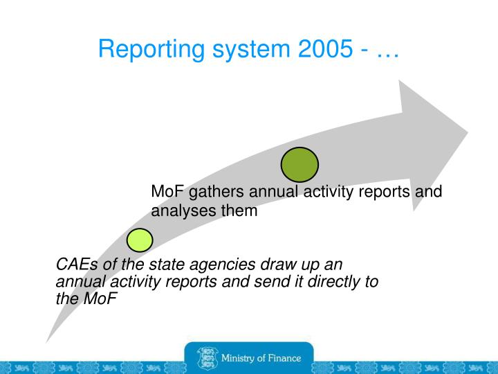 Reporting system 200