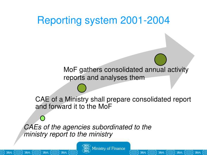 Reporting system 2001-200