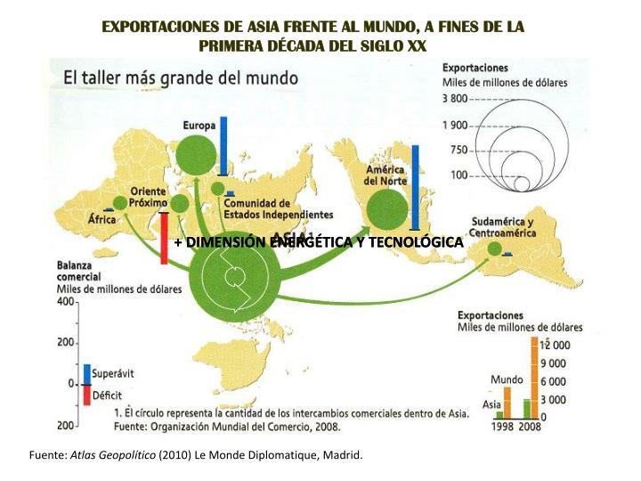 EXPORTACIONES DE ASIA FRENTE AL MUNDO, A FINES DE LA PRIMERA DÉCADA DEL SIGLO XX