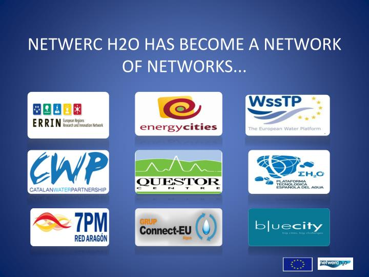 NETWERC H2O HAS BECOME A NETWORK OF NETWORKS...