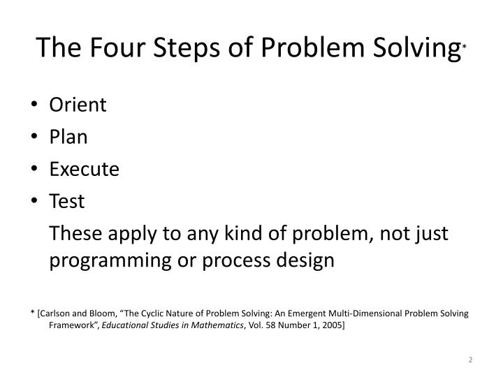 The Four Steps of Problem Solving