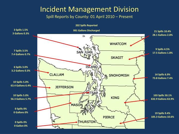 Incident Management Division