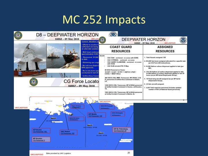 MC 252 Impacts