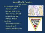 vessel traffic service fiscal year 2010