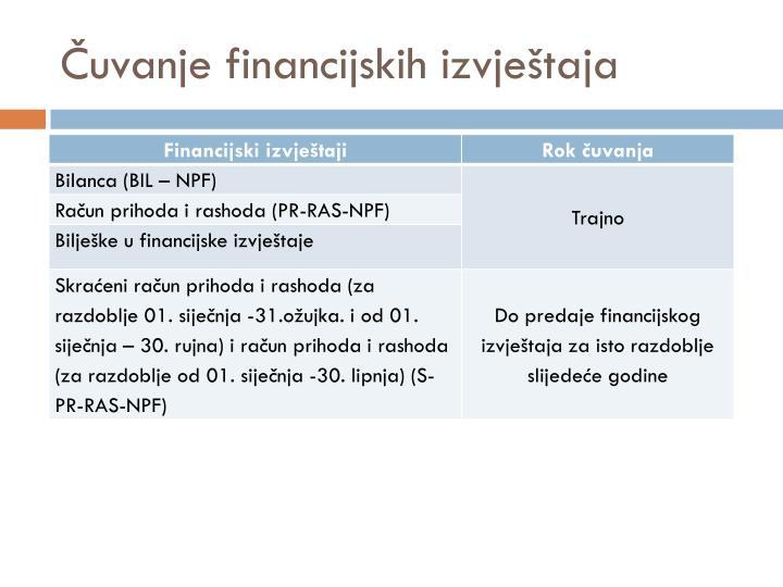 Čuvanje financijskih izvještaja