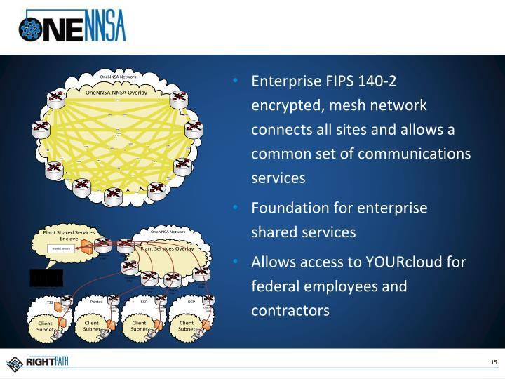 Enterprise FIPS 140-2 encrypted, mesh network connects all sites and allows a common set of communications services