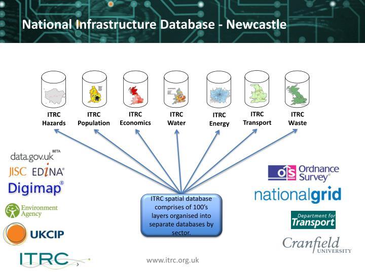 National Infrastructure Database - Newcastle