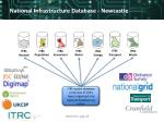 national infrastructure database newcastle