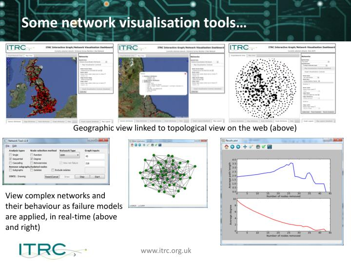 Some network visualisation tools…