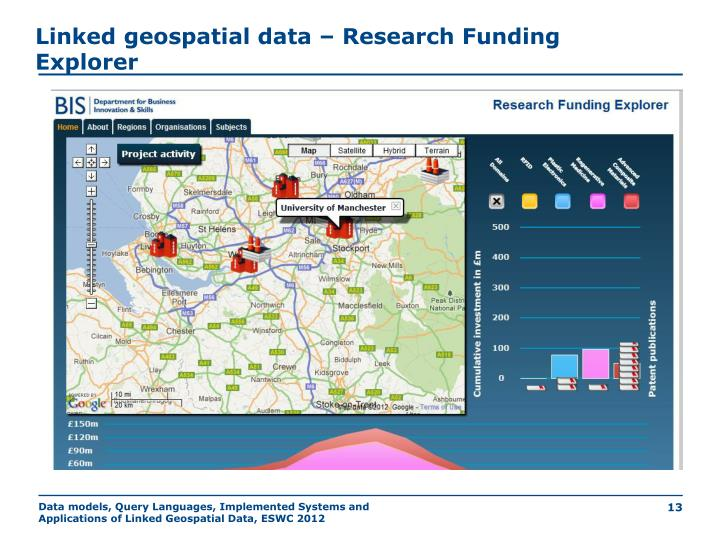 Linked geospatial data – Research Funding Explorer