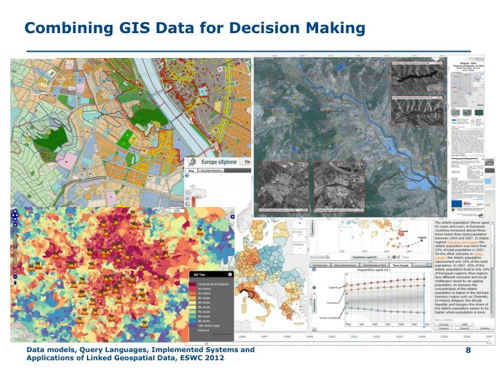 Combining GIS Data for Decision Making