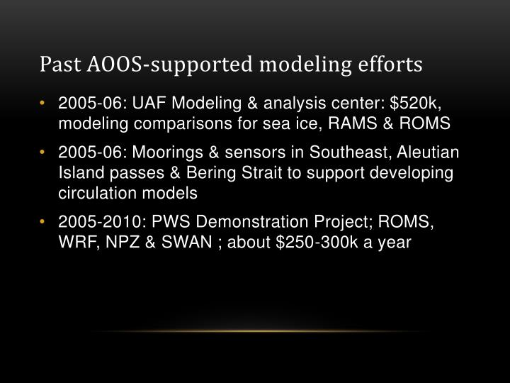 Past aoos supported modeling efforts