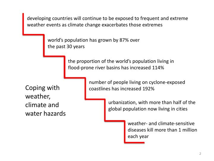 developing countries will continue to be exposed to frequent and extreme weather events as climate change exacerbates those extremes