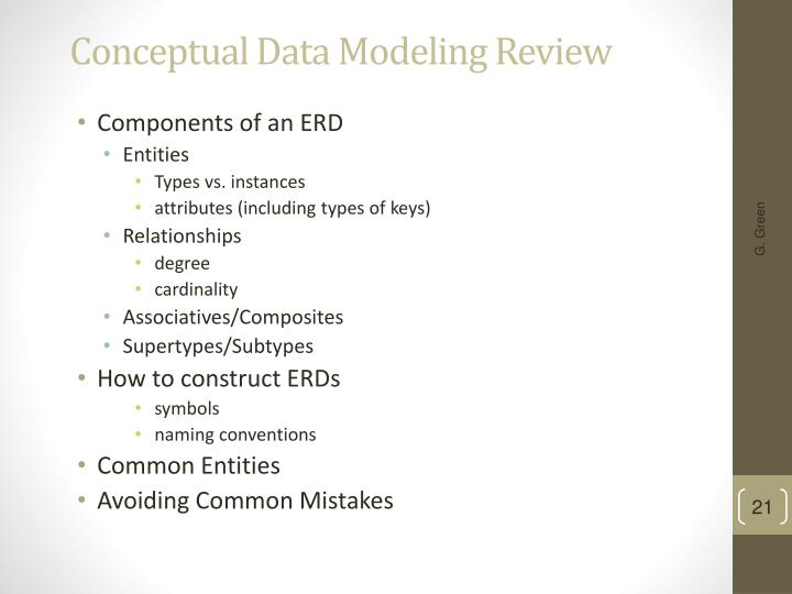 Conceptual Data Modeling Review