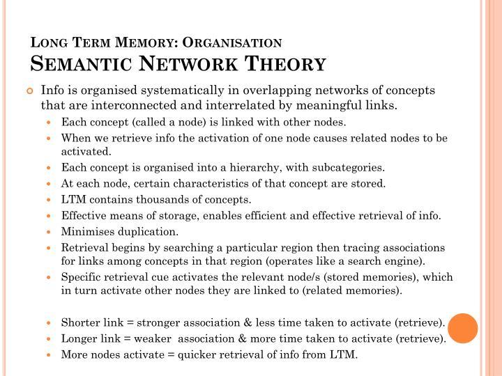 Long Term Memory: Organisation