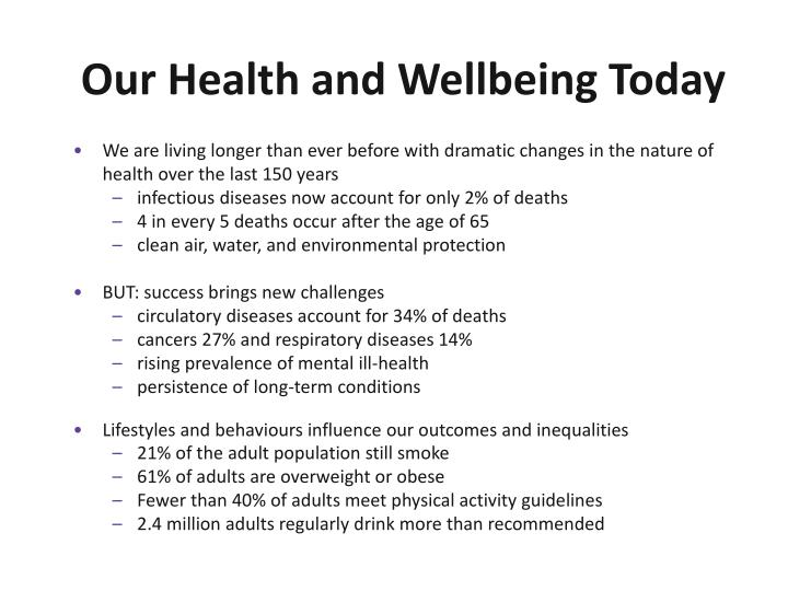 Our health and wellbeing today