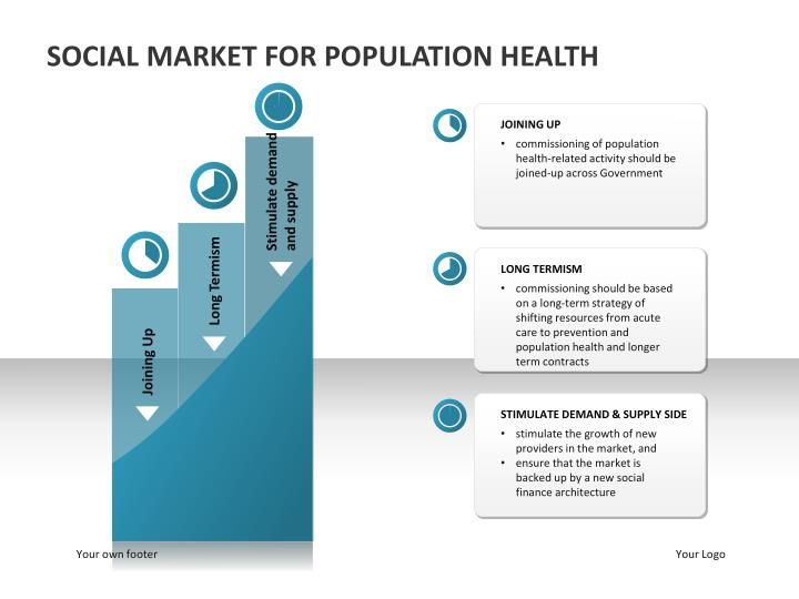 SOCIAL MARKET FOR POPULATION HEALTH