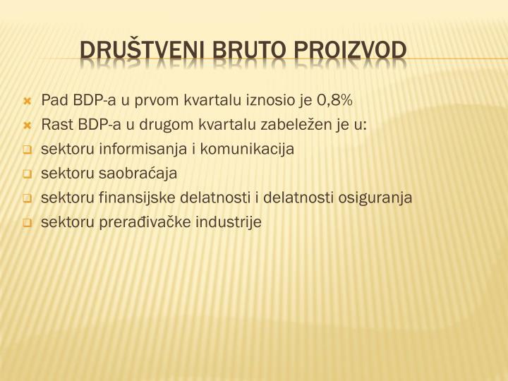 Pad BDP-a u prvom kvartalu iznosio je 0,8%