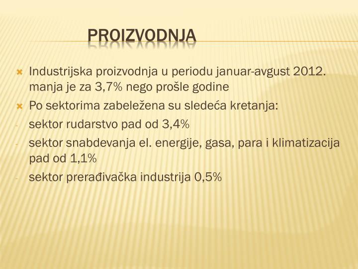 Industrijska proizvodnja u periodu januar-avgust 2012. manja je za 3,7% nego prošle godine