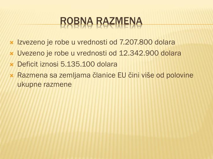 Izvezeno je robe u vrednosti od 7.207.800 dolara