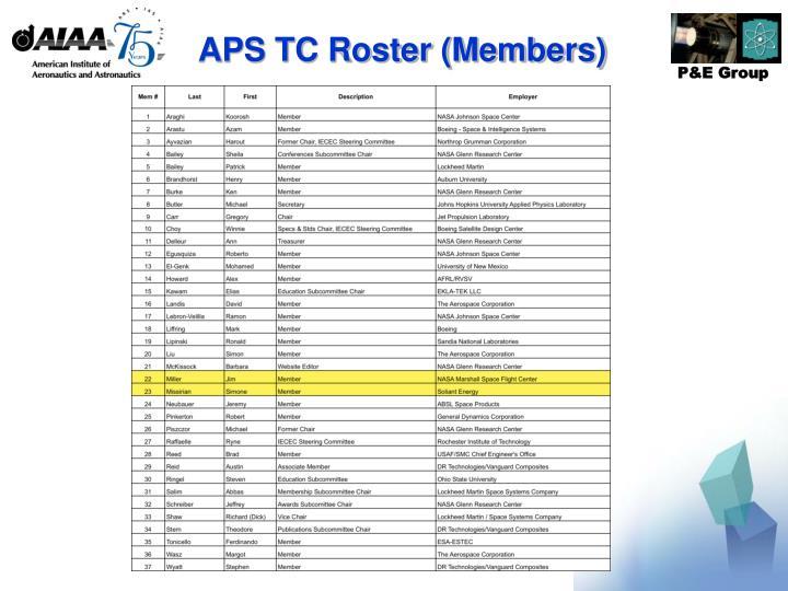 APS TC Roster (Members)