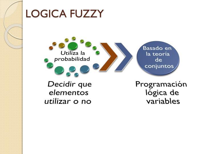 LOGICA FUZZY