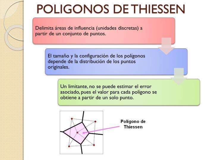 POLIGONOS DE THIESSEN