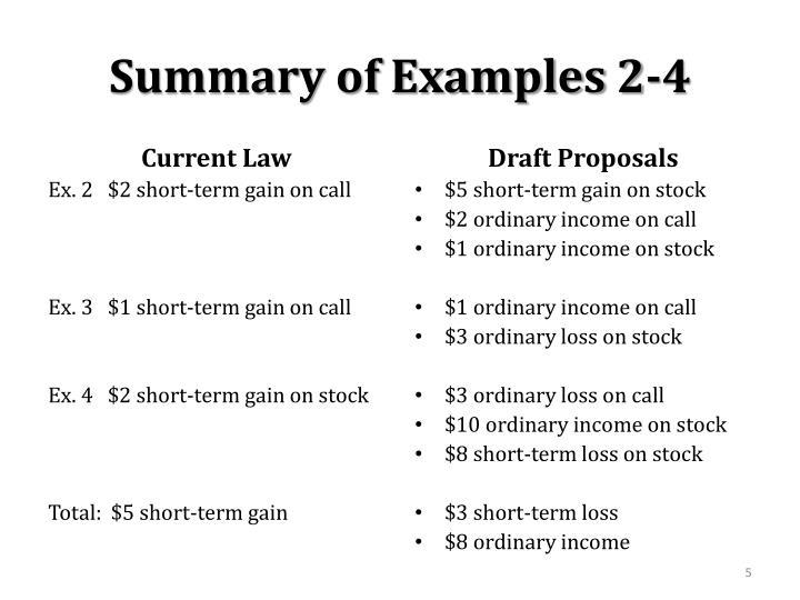 Summary of Examples 2-4