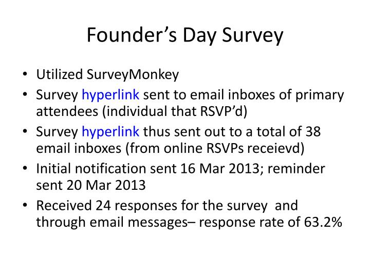 Founder's Day Survey