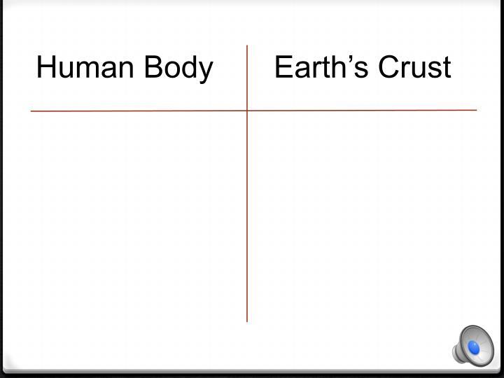 Human Body       Earth's Crust