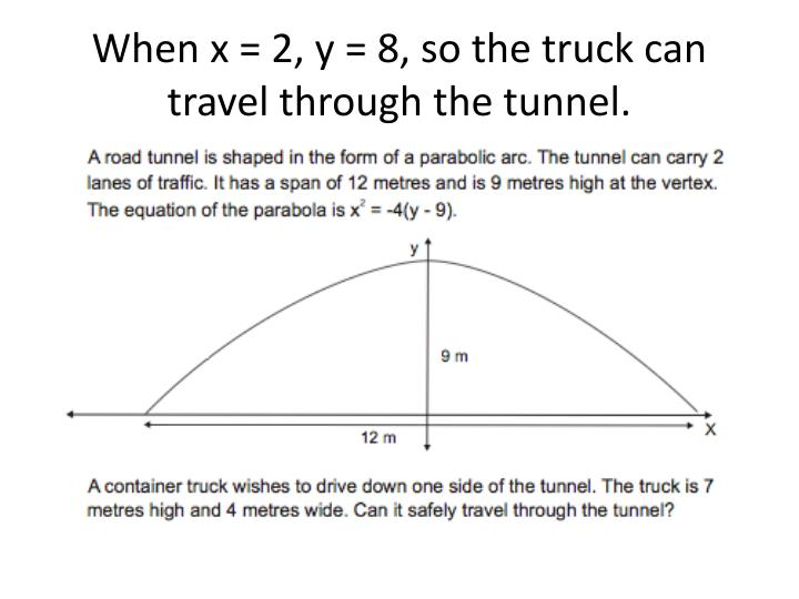 When x = 2, y = 8, so the truck can travel through the tunnel.