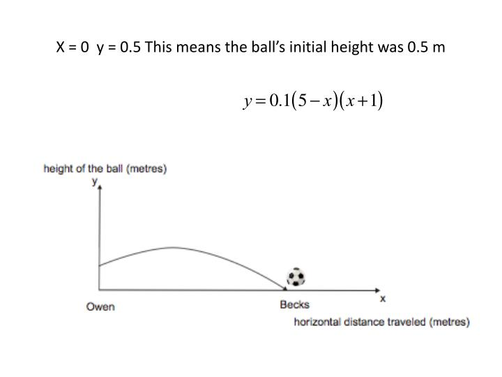 X = 0  y = 0.5 This means the ball's initial height was 0.5 m