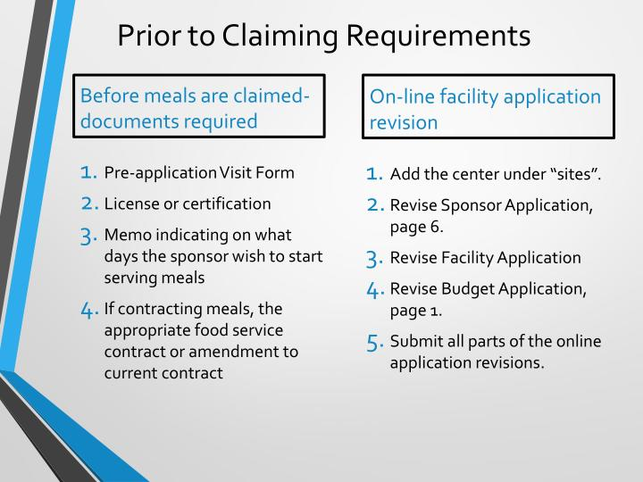 Prior to Claiming Requirements