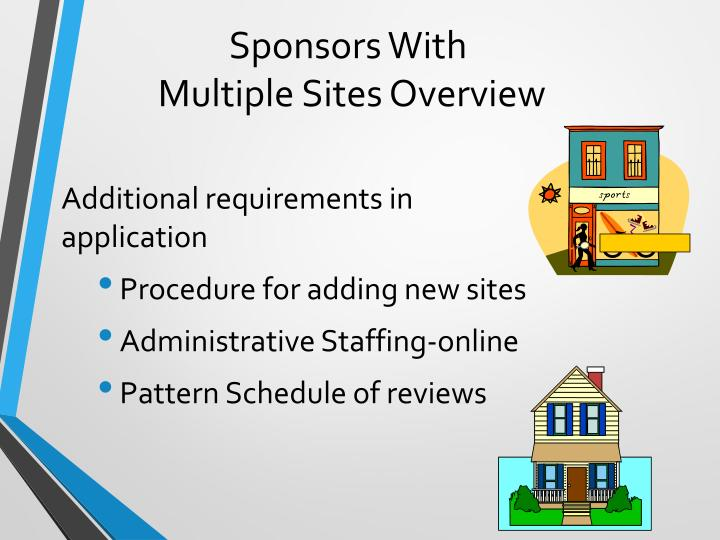 Sponsors with multiple sites overview